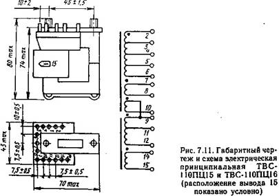 Схема развертки на 110пц15