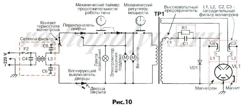 Микроволновая печь samsung схема фото 340